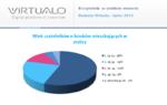 Wiek czytelników e-booków.png